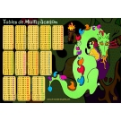 Set de bureau Table de Multiplications Dino le dragon