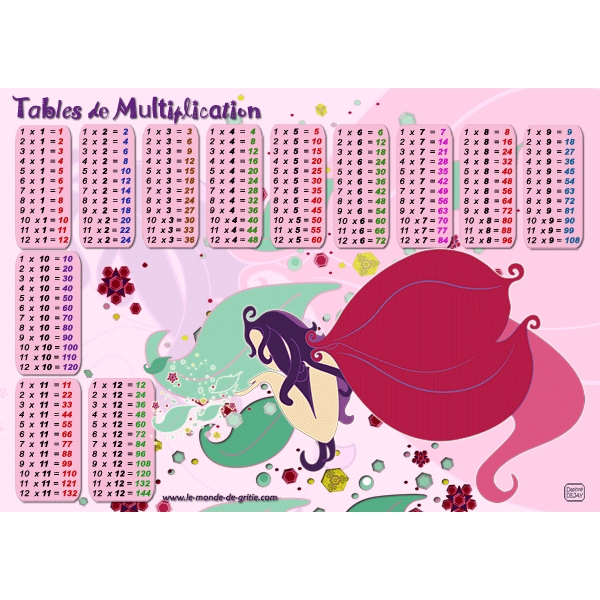 Table de multiplications set de bureau table de conjugaison - Toute les tables de multiplication de 1 a 10 ...