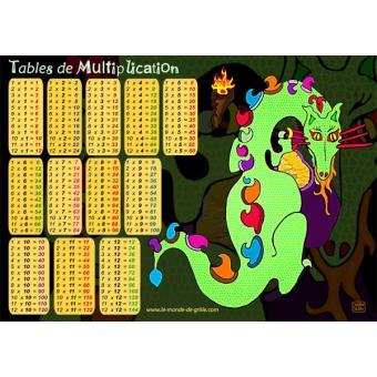 Set de bureau Table de Multiplications Dino le dragon